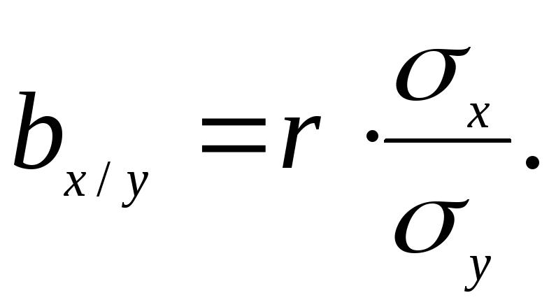 lineare regression formel