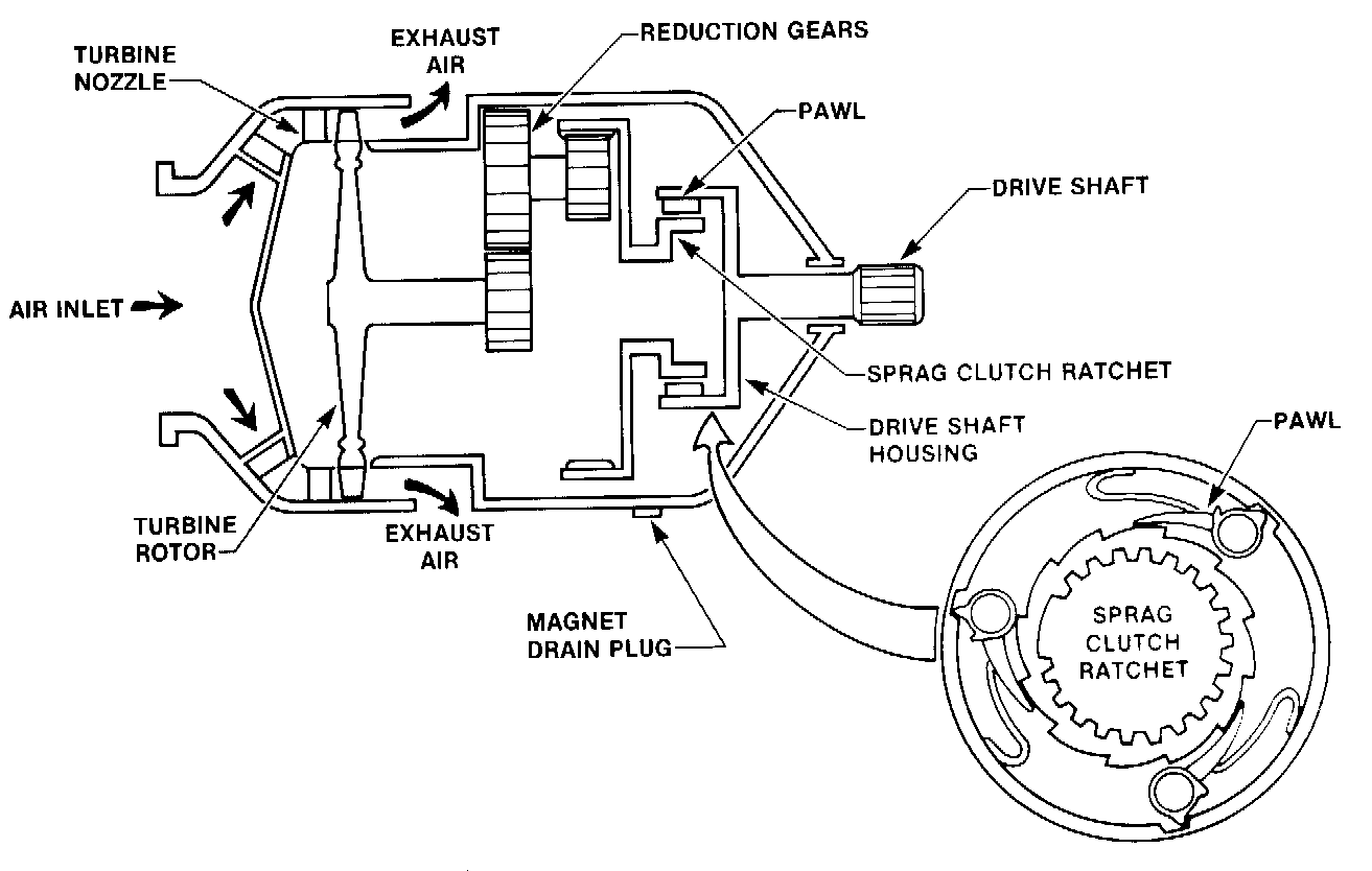 Electric Starter Diagram