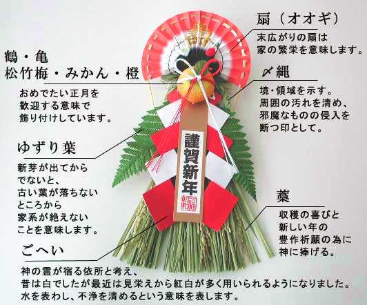 oshougatsu-kazari yurai