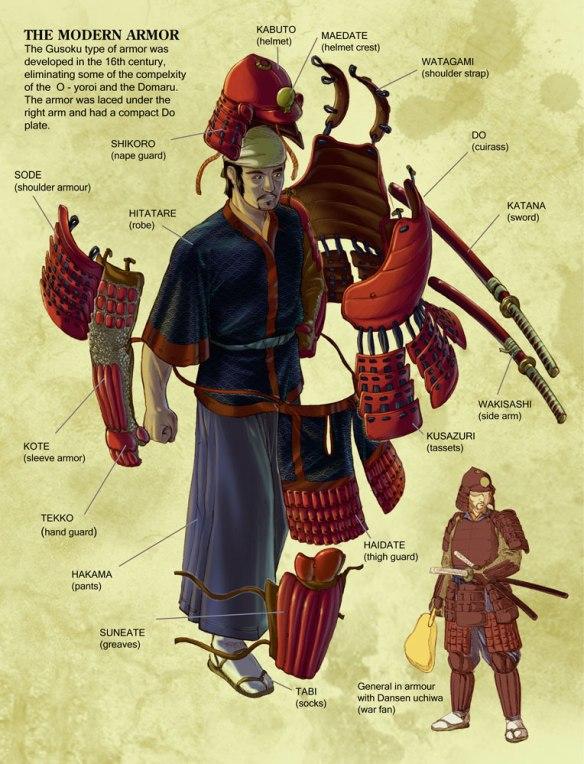 japanese-gusoku-armor