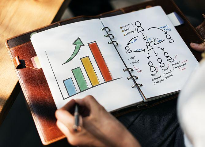 Modulbeschreibung Marketing Science 2.0