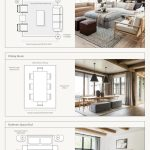 Rug Guide Simple Tips For Each Room Studio Mcgee