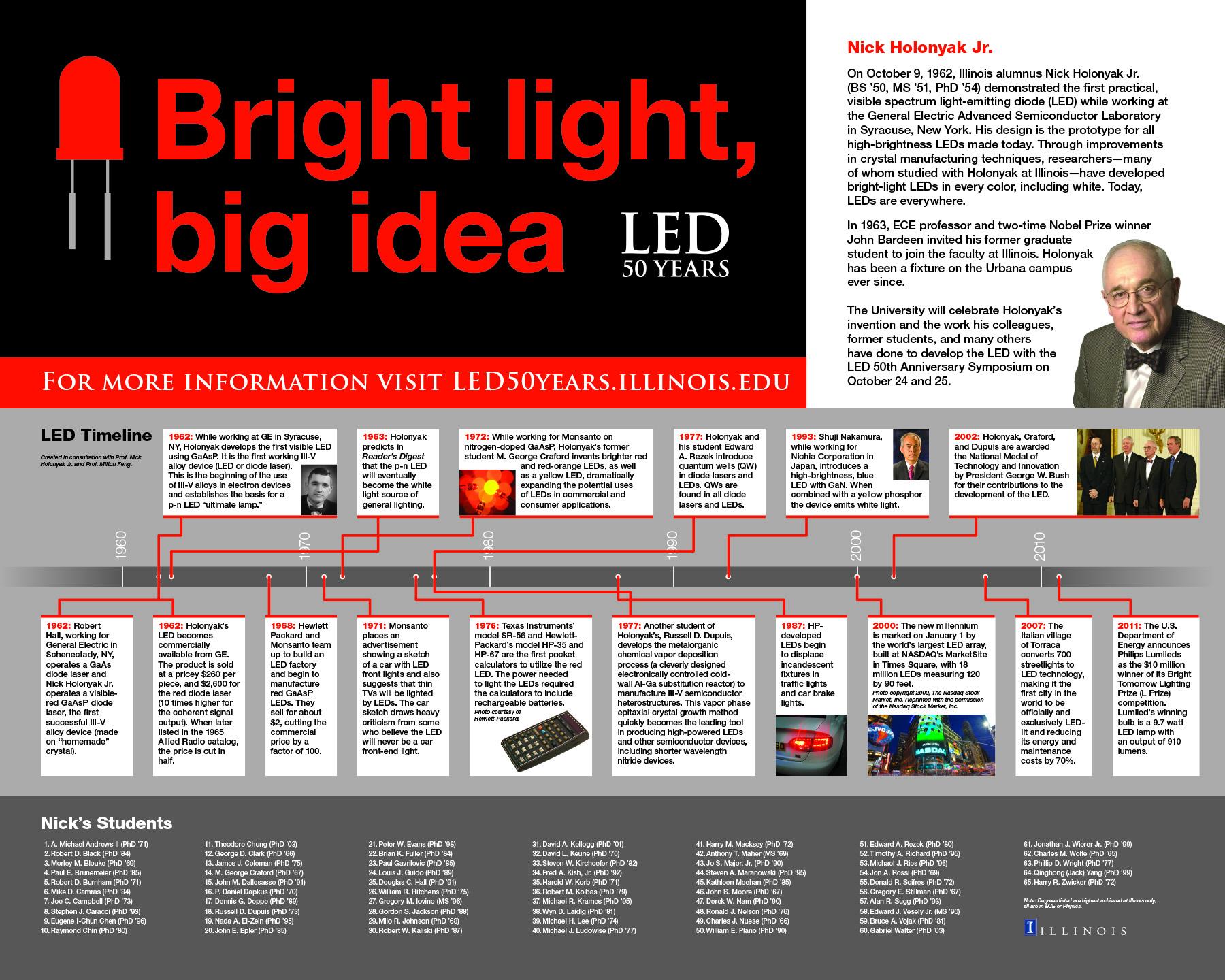 LED 50 Years – Studio 2D
