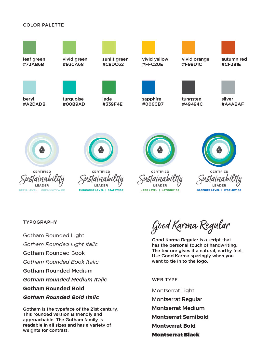 sample style guide page