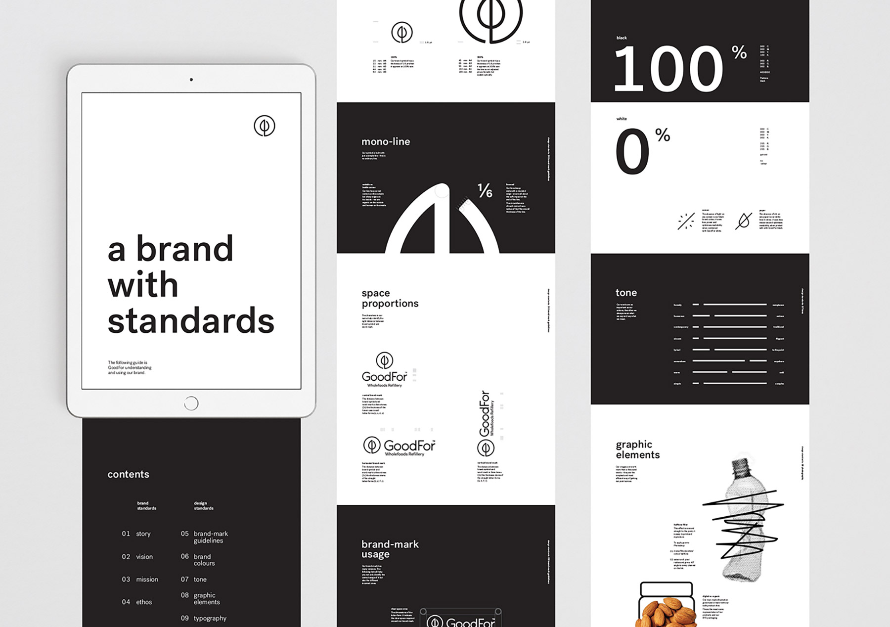 Behind The Brief GoodFor by Marx Design – Studio A C