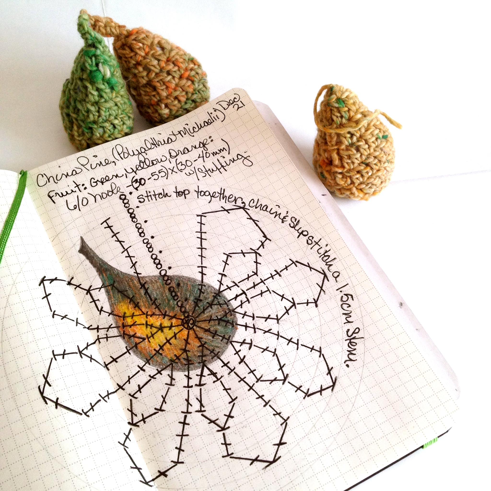 Crochet Patterns – Studio Deanna