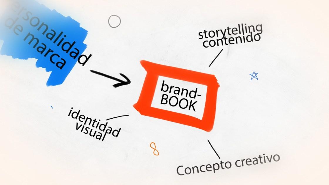 visual retail - studio escaparatismo - técnicas para trabajar la imagen de marcas