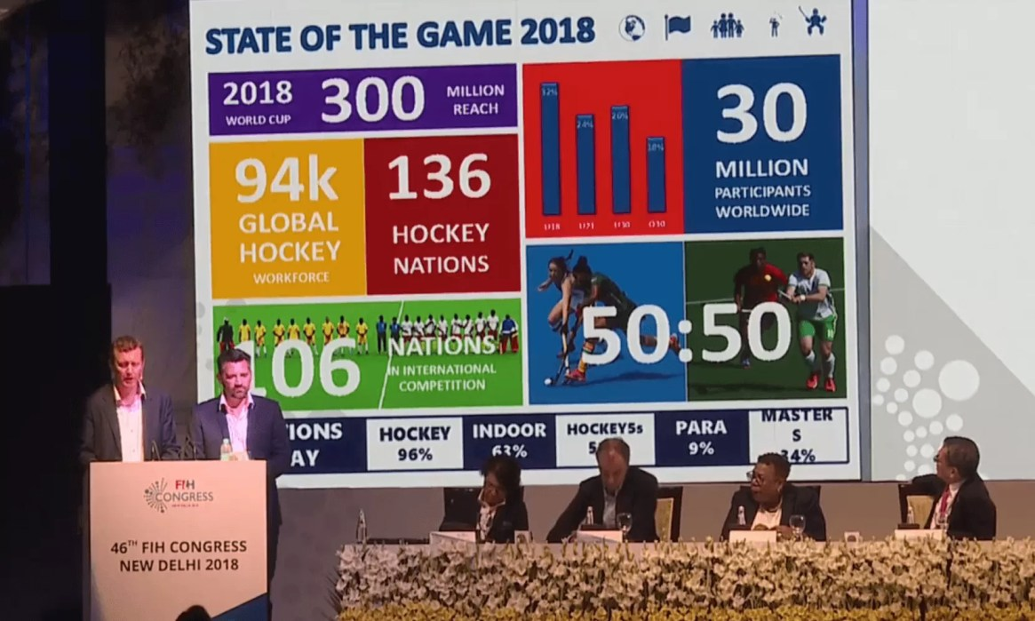 hockey2024_stateofthegame