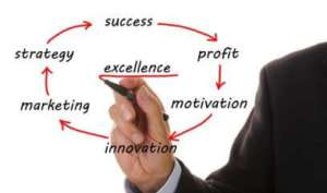 innovation_excellence