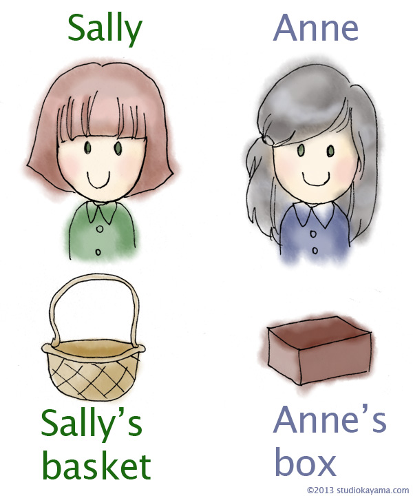 Sally-Anne2