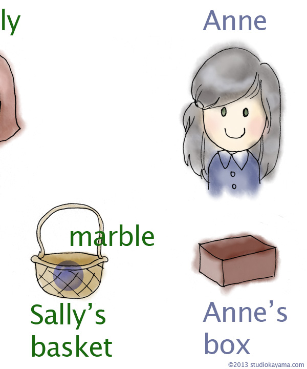 Sally-Anne4