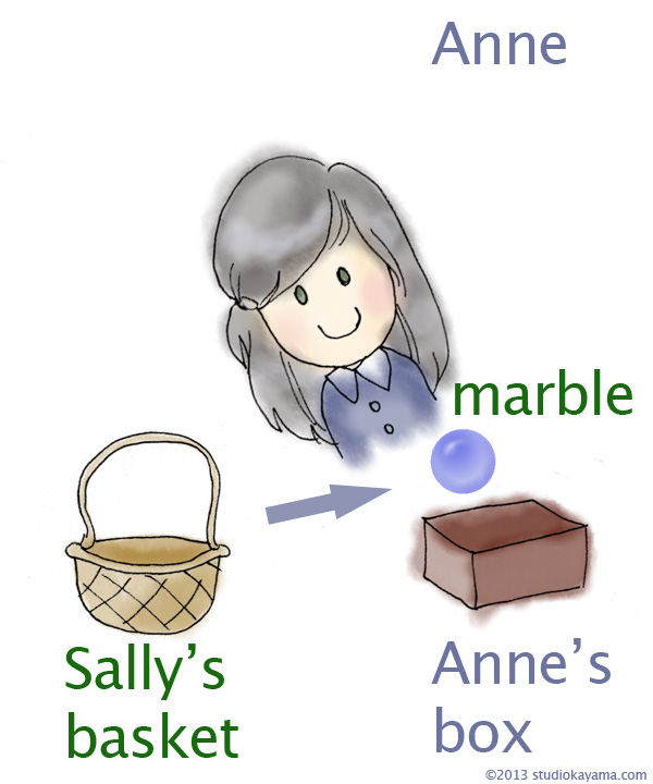 Sally-Anne5