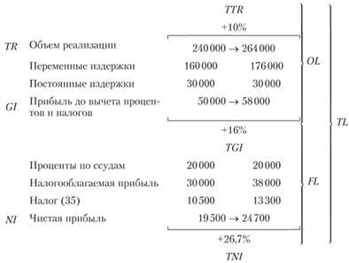 Opţiuni valutare - AKCENTA CZ