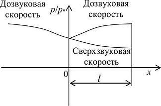 találkozó laval)