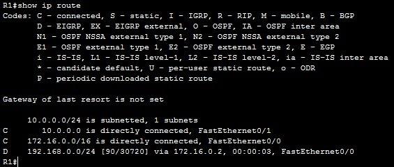 eigrp r1 show ip route