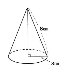 の 表面積 円錐