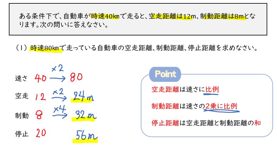 計算 制動 距離 急ブレーキの停止距離の計算
