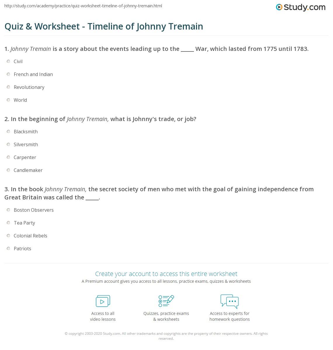 Johnny Tremain Essay