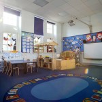 5 Classroom Decorating Ideas When You Re On A Budget Study Com