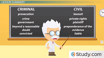 Criminal Law Vs Civil Law Definitions And Differences