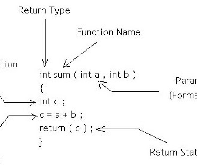 Function Explanation