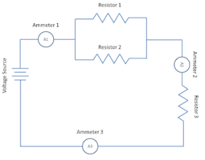 What is an Ammeter?  Definition & Function  Video