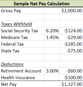 What Is Net Pay Definition How To Calculate Video