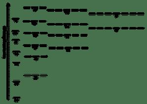 Electron Configuration: Orbital, NobleGas & Electron