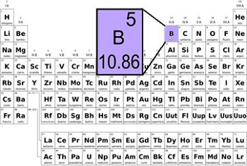 Periodic table uses and properties periodic diagrams science what is boron facts uses properties benefits 7 the periodic table urtaz Image collections