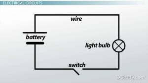 Electric Circuit Diagrams: Lesson for Kids  Video & Lesson Transcript | Study