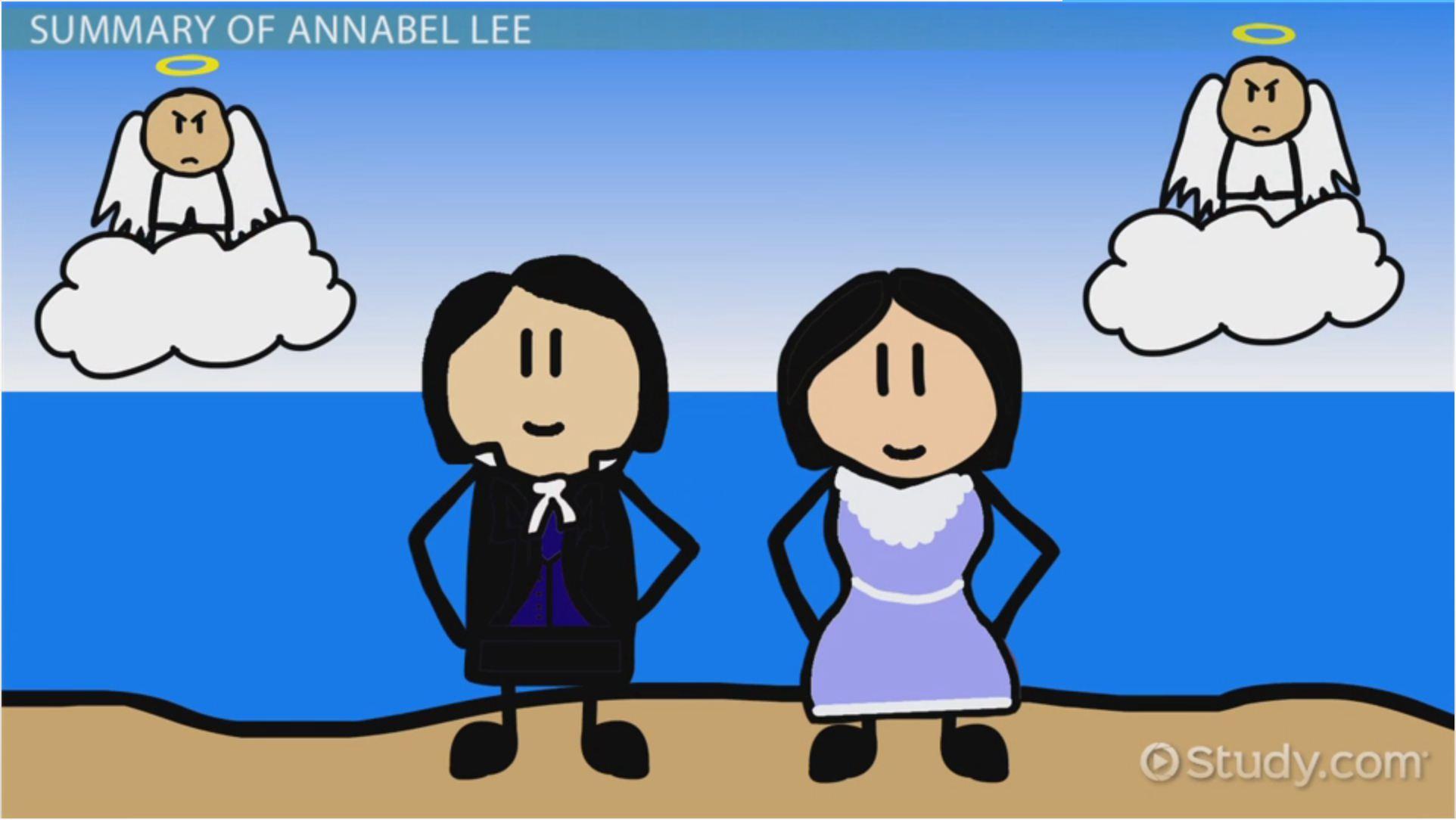 Annabel Lee By Edgar Allan Poe Summaryysis Amp Theme