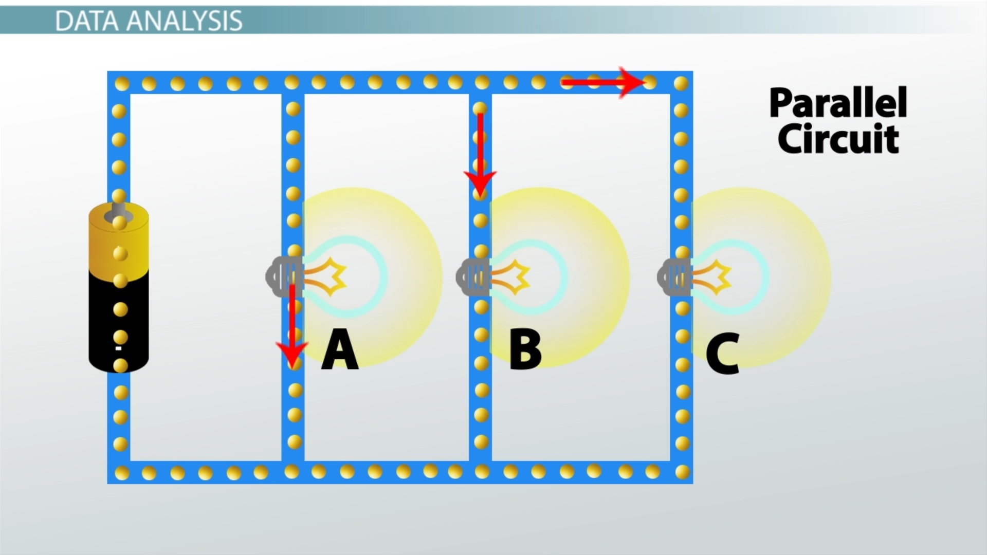 Building Series Amp Parallel Circuits Physics Lab Video