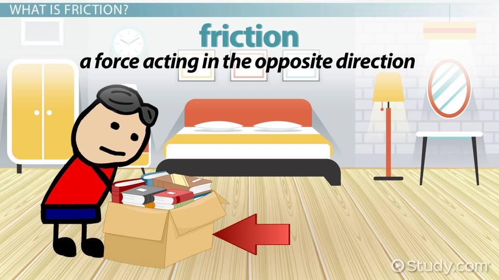 Resultado de imagen de Studying friction
