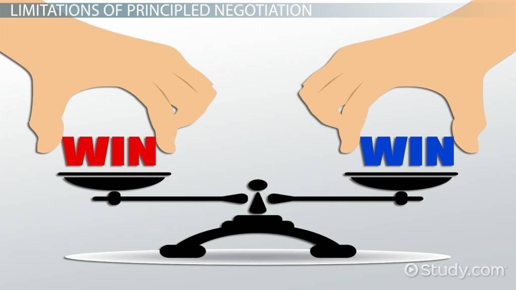 Principled Negotiation Definition Method Amp Example