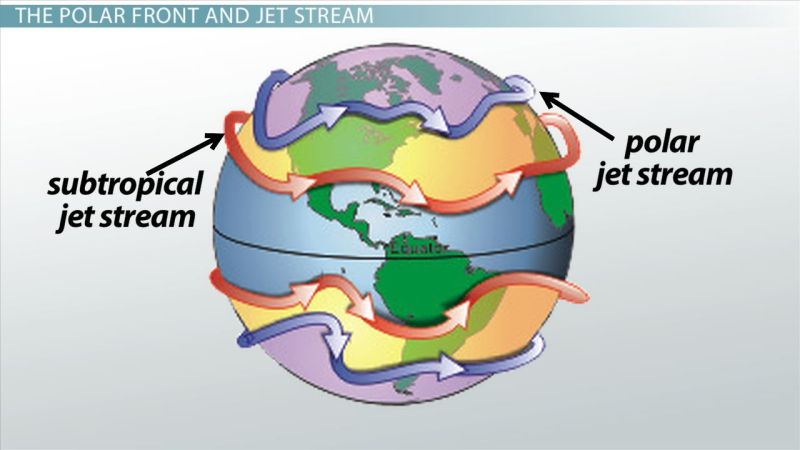 Image result for Jet Streams: