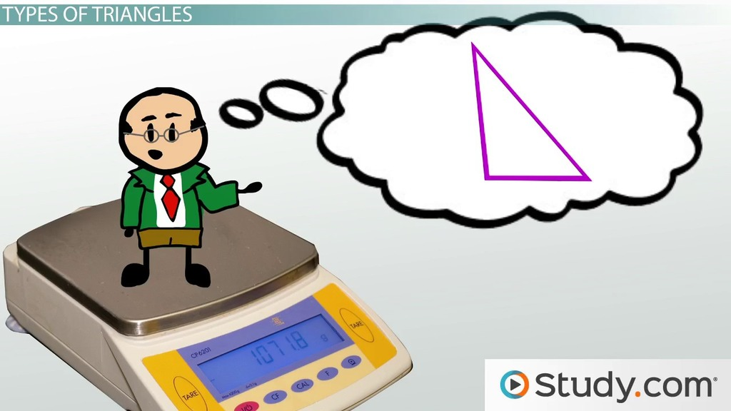 Properties Of Shapes Triangles