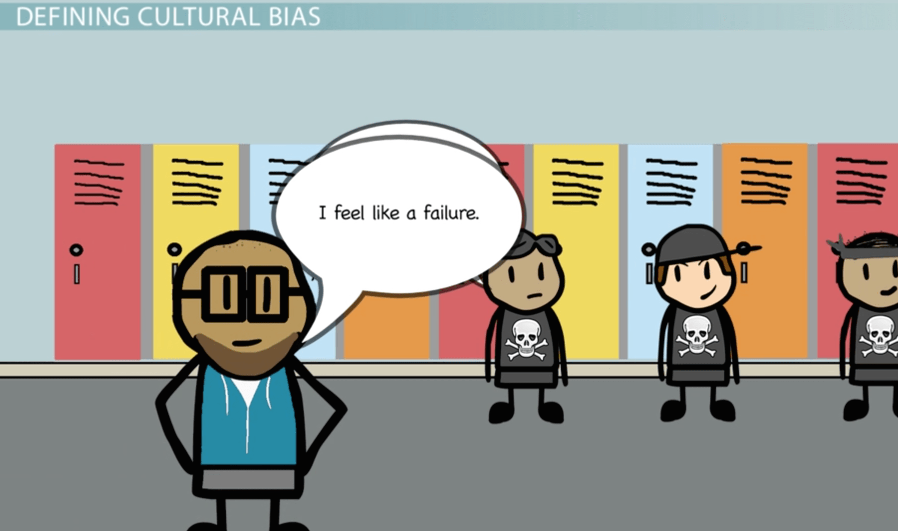 Cultural Bias In Testing Examples Amp Definition