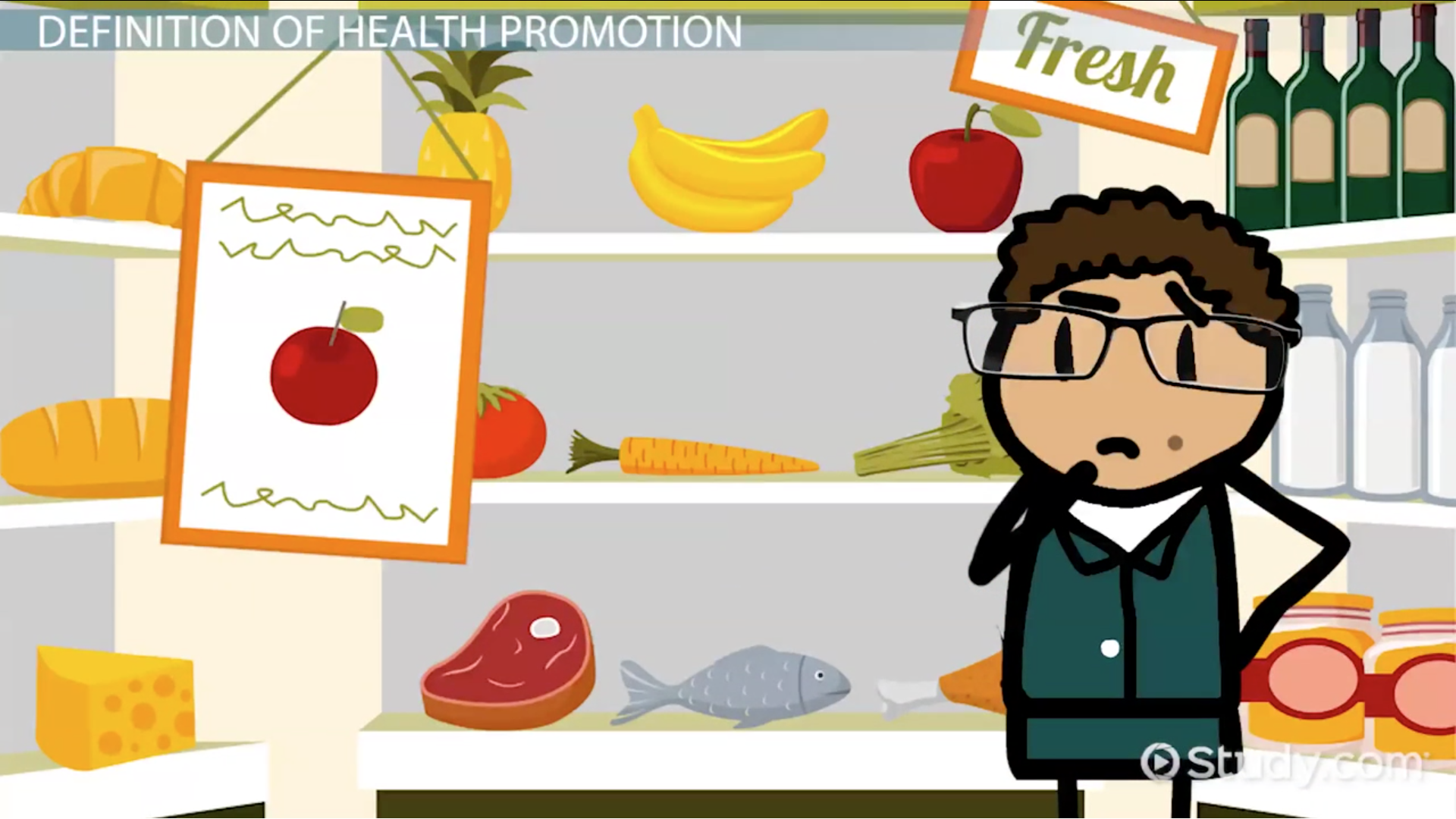 What Is The Health Promotion Model