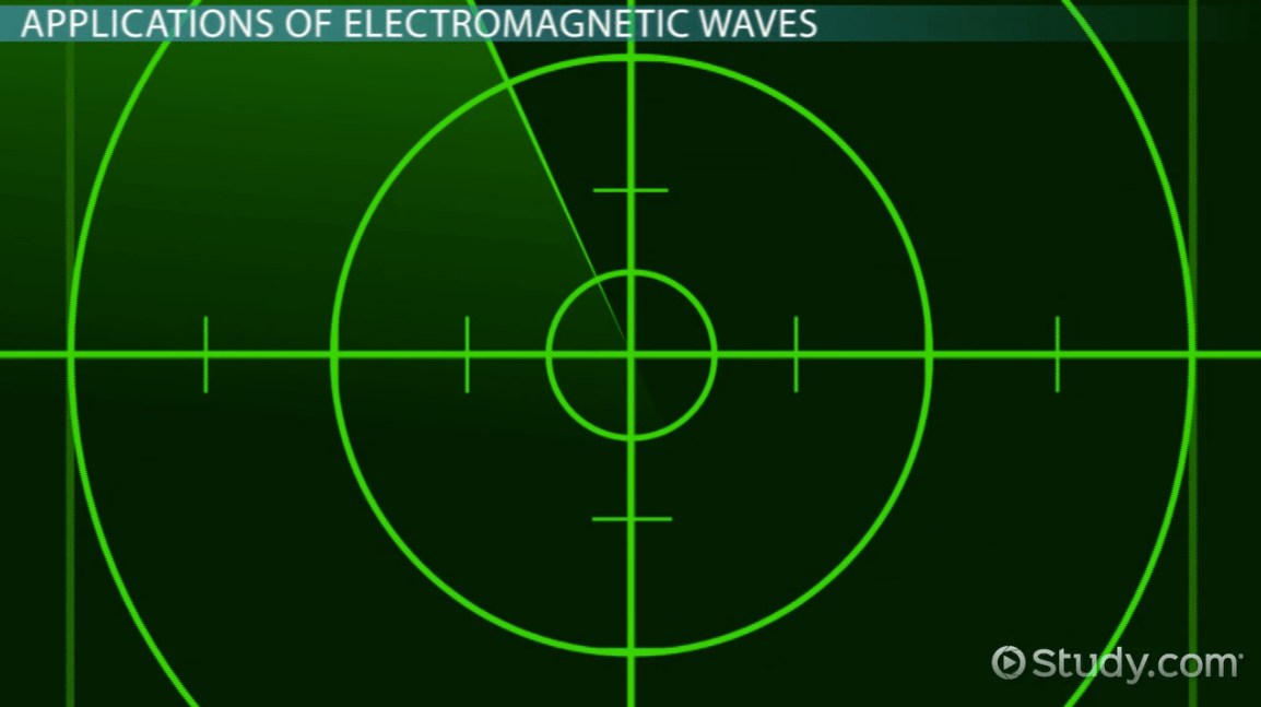 Technological Applications Of Electromagnetic Waves