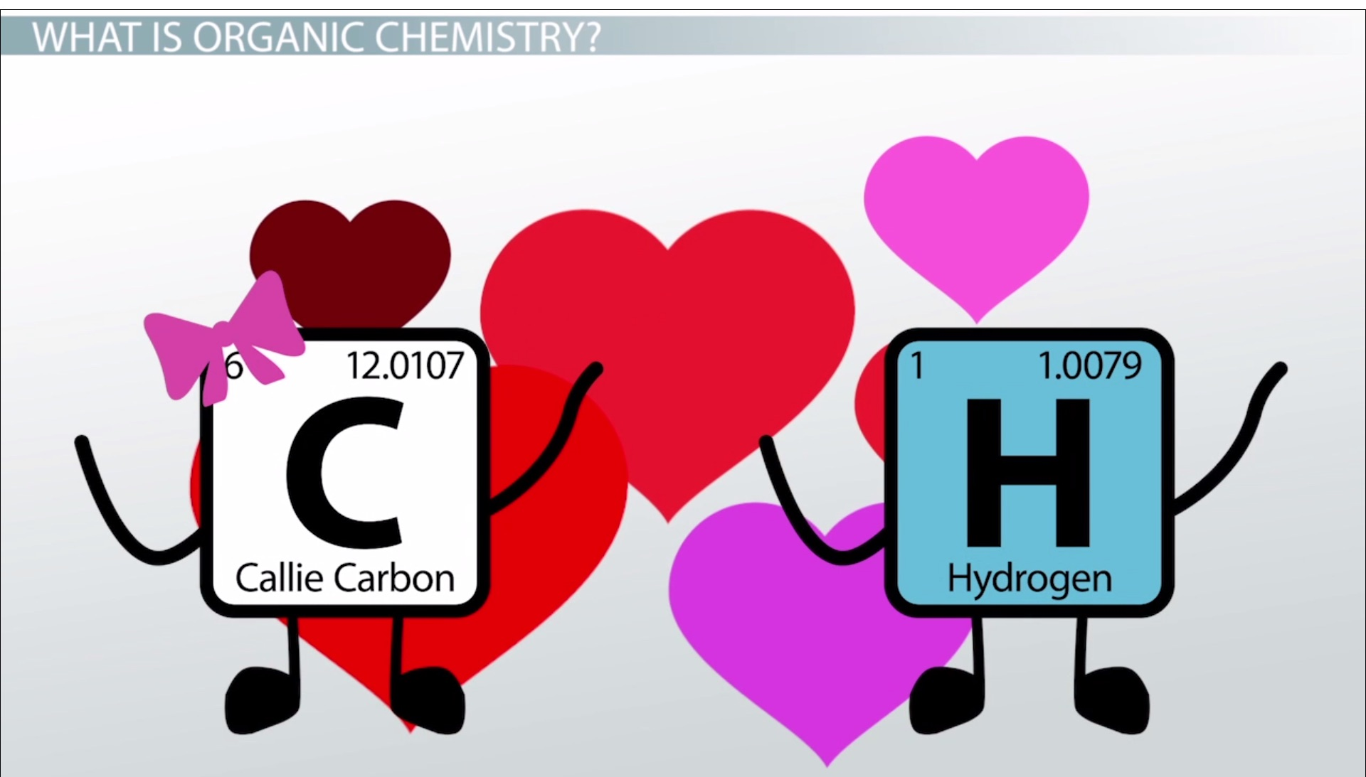 Organic Chemistry Amp The Study Of Carbon Compound Life
