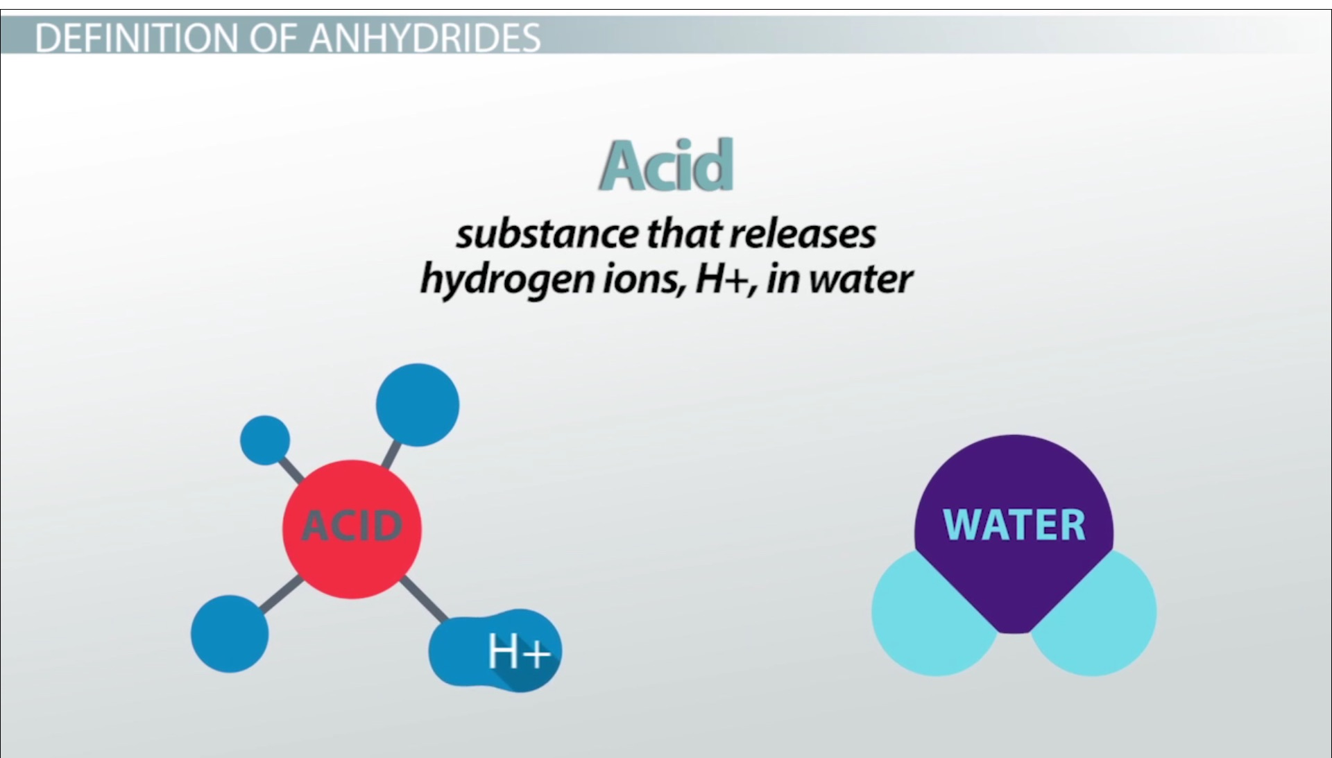 Acid Amp Base Anhydrides Definition Amp Examples