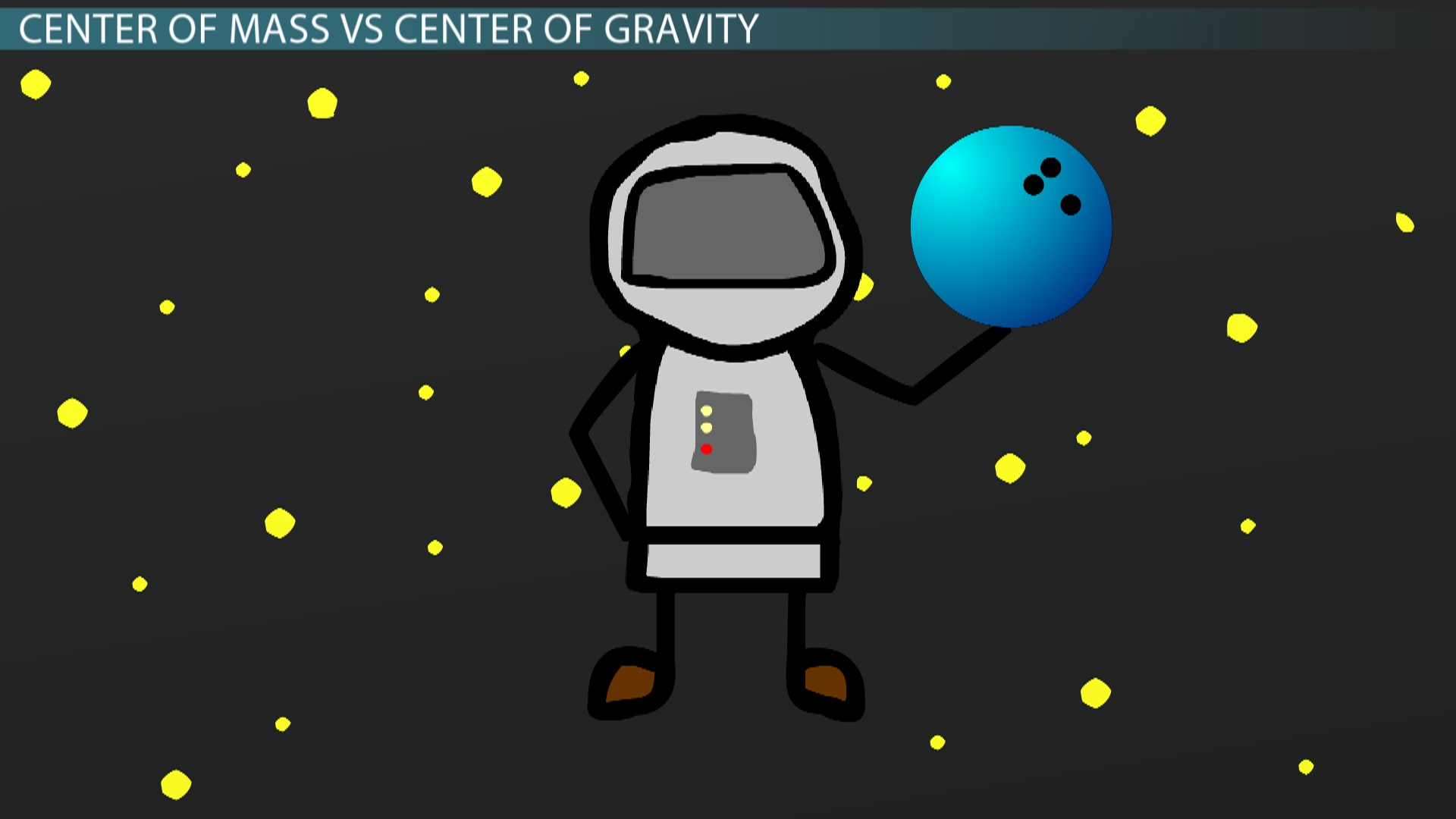 Understanding The Center Of Mass Amp Center Of Gravity