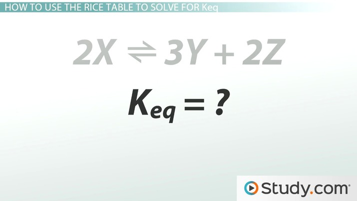 Using A Rice Table In Equilibrium Calculations