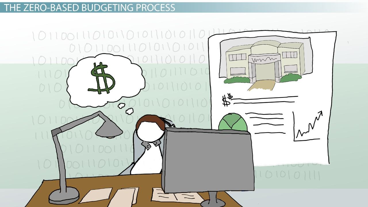 Zero Based Budget Definition Examples And Forms