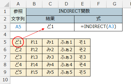excel-indirect01