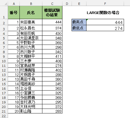 LARGE関数の入力結果