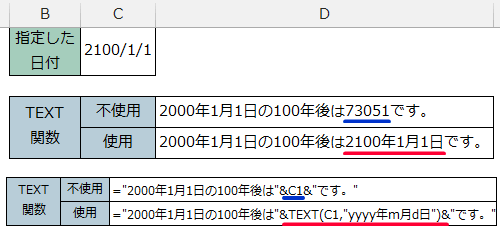 TEXT関数の使用例2