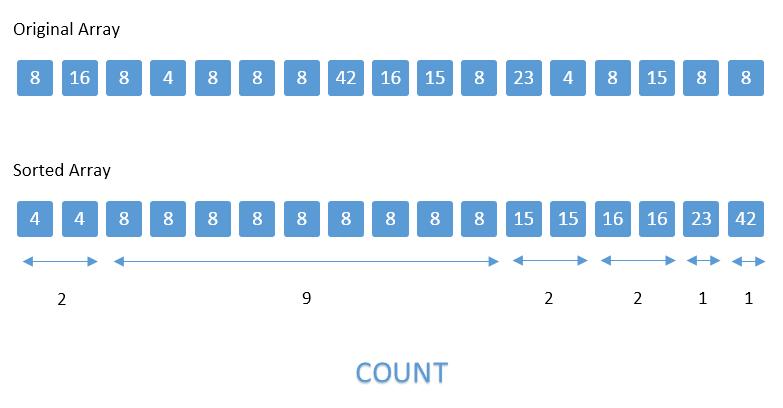 majority_element