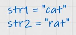Example test case showing two strings with a common sub-string.