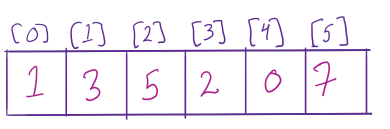 count array with number of occurrences
